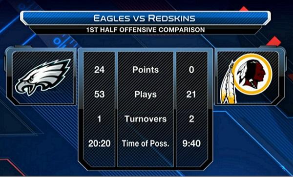 Eagles_Redskins