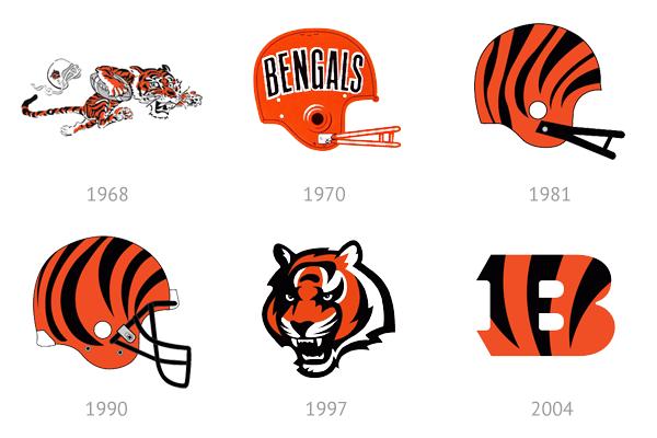 bengals-logo-history
