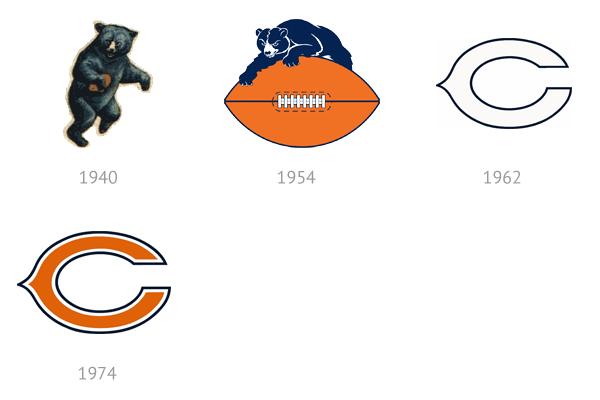 bears-logo-history