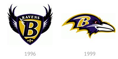 ravens-logo-history