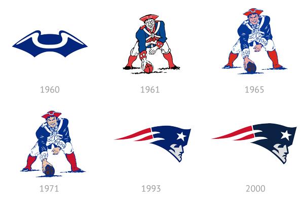 pats-logo-history