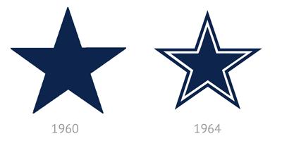 cowboys-logo-history
