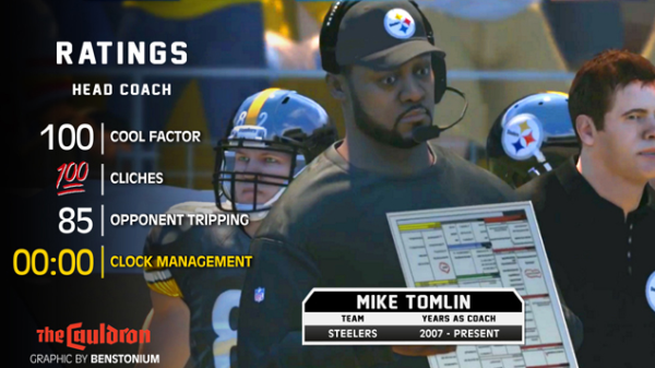 Mike_Tomlin